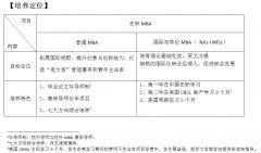 南京大学商学院招生