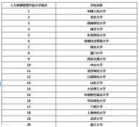 南京大学行政管理研究生难考吗?